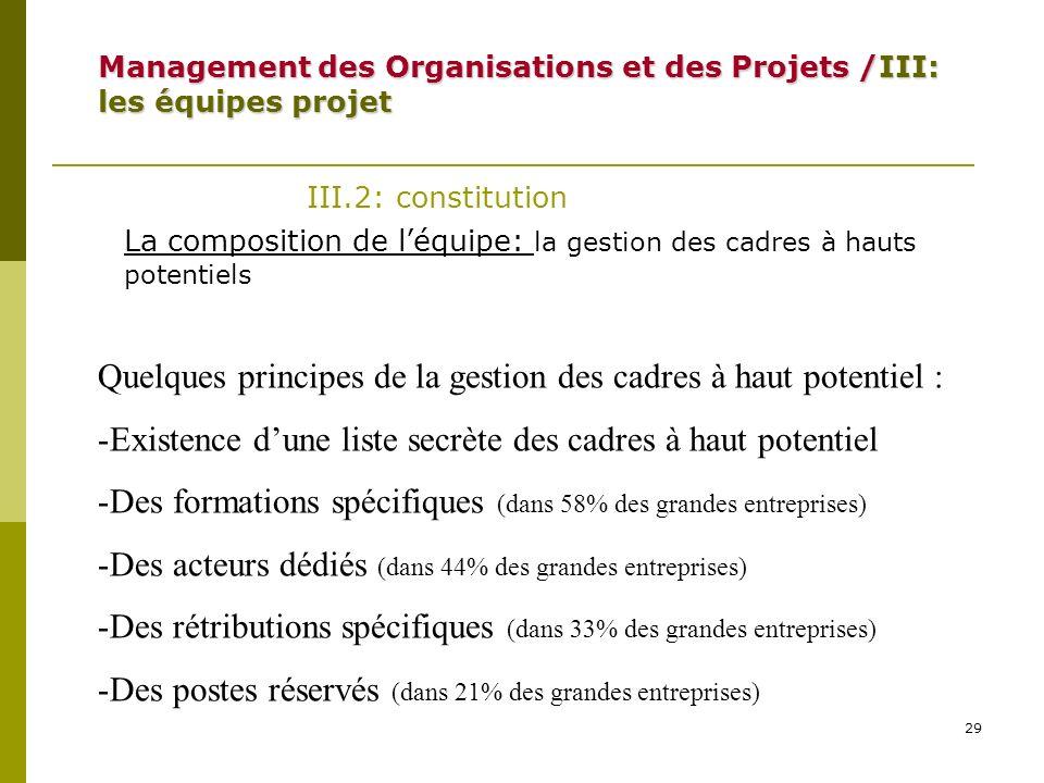 Quelques principes de la gestion des cadres à haut potentiel :