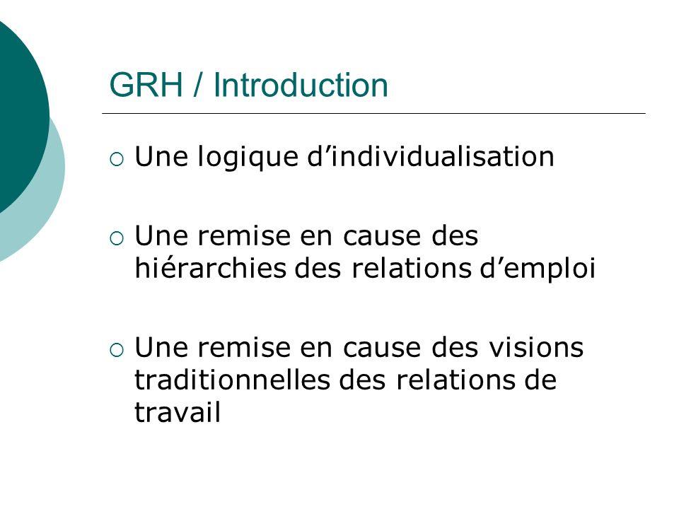 GRH / Introduction Une logique d'individualisation