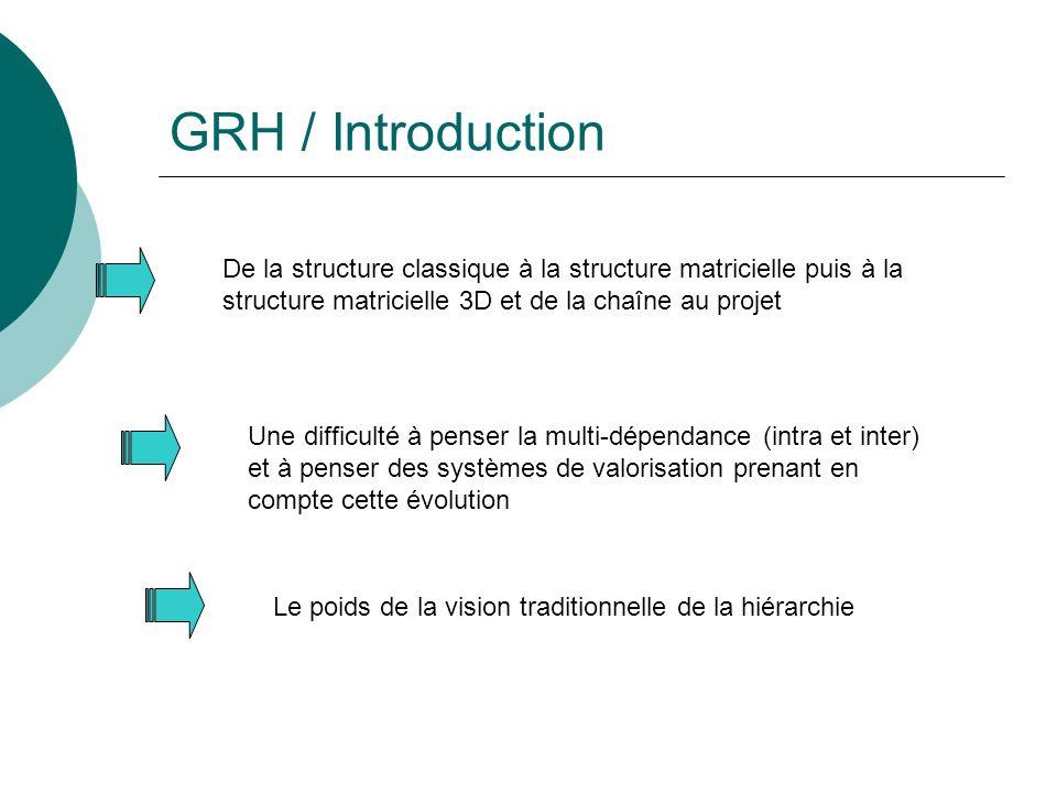 GRH / Introduction De la structure classique à la structure matricielle puis à la structure matricielle 3D et de la chaîne au projet.