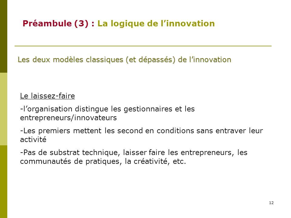 Préambule (3) : La logique de l'innovation
