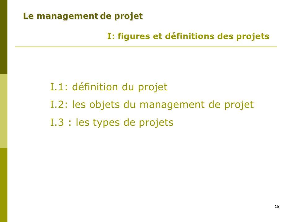 I.1: définition du projet I.2: les objets du management de projet