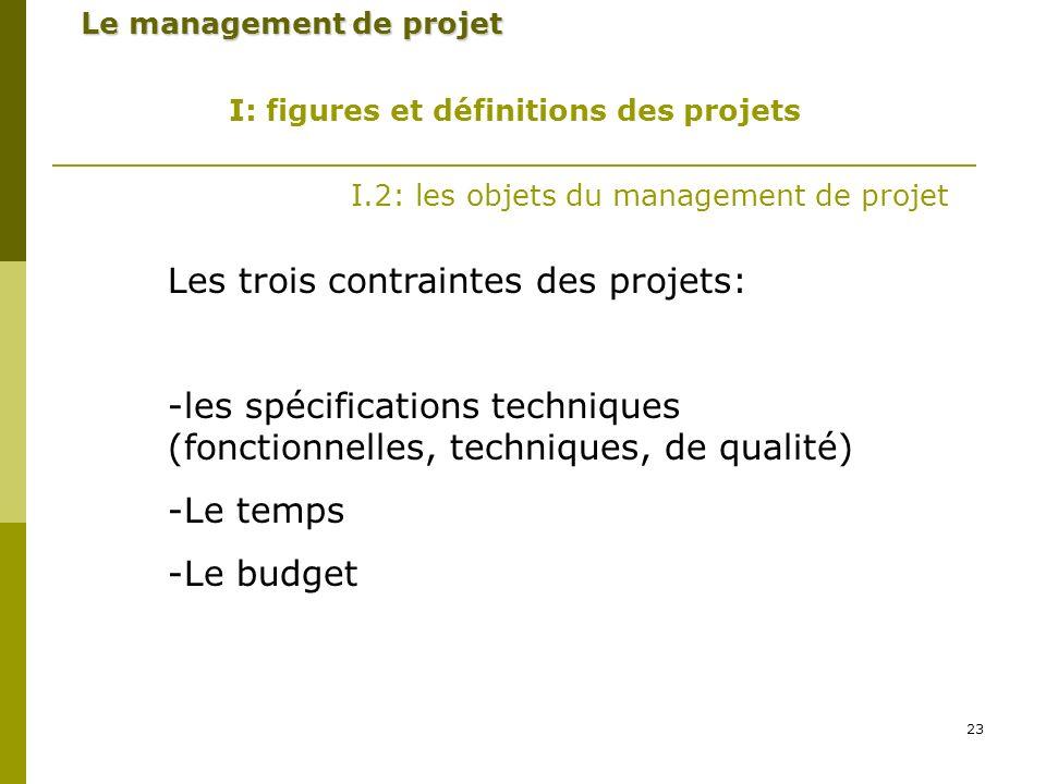 Les trois contraintes des projets: