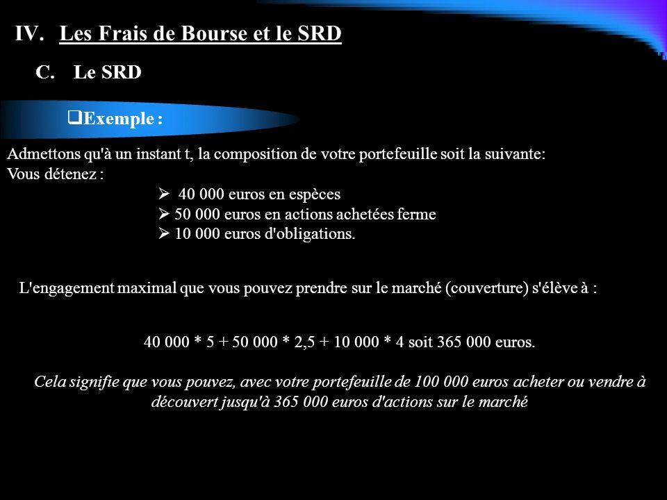 Les Frais de Bourse et le SRD
