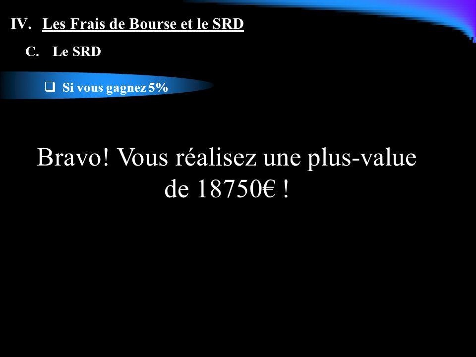 Bravo! Vous réalisez une plus-value de 18750€ !