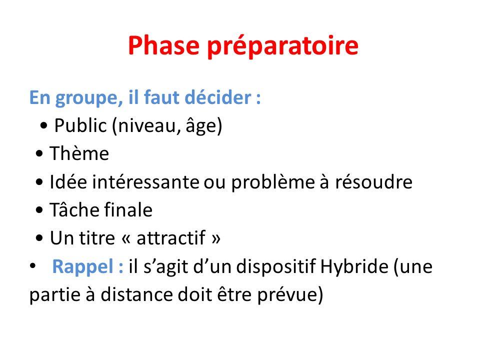 Phase préparatoire En groupe, il faut décider : • Public (niveau, âge)