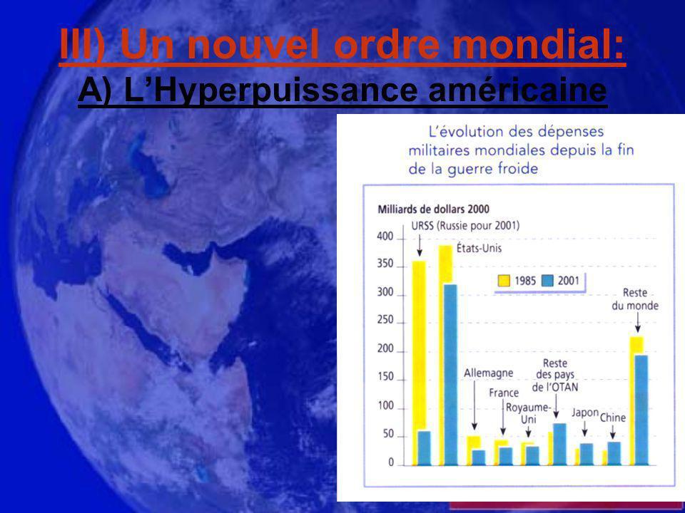 III) Un nouvel ordre mondial: A) L'Hyperpuissance américaine