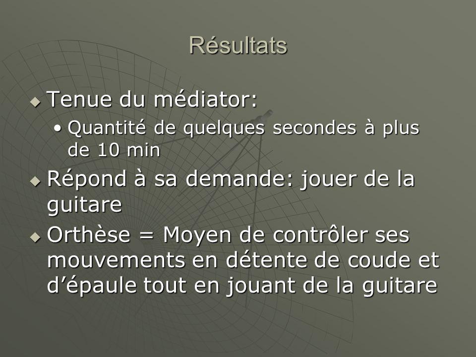Résultats Tenue du médiator: Répond à sa demande: jouer de la guitare