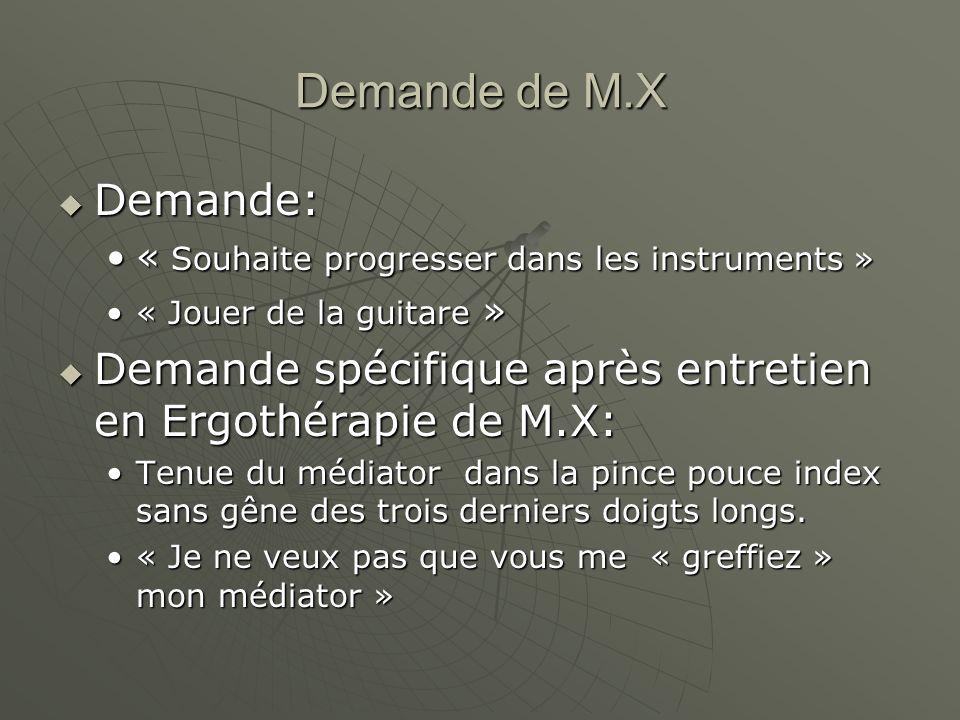 Demande de M.XDemande: « Souhaite progresser dans les instruments » « Jouer de la guitare »