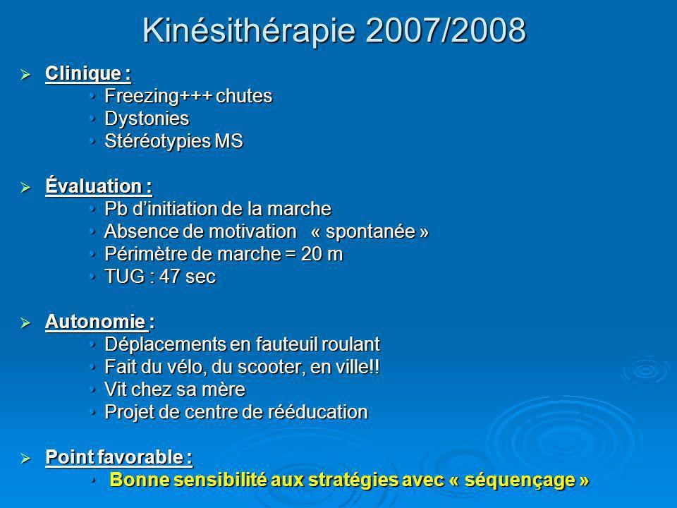 Kinésithérapie 2007/2008 Clinique : Freezing+++ chutes Dystonies