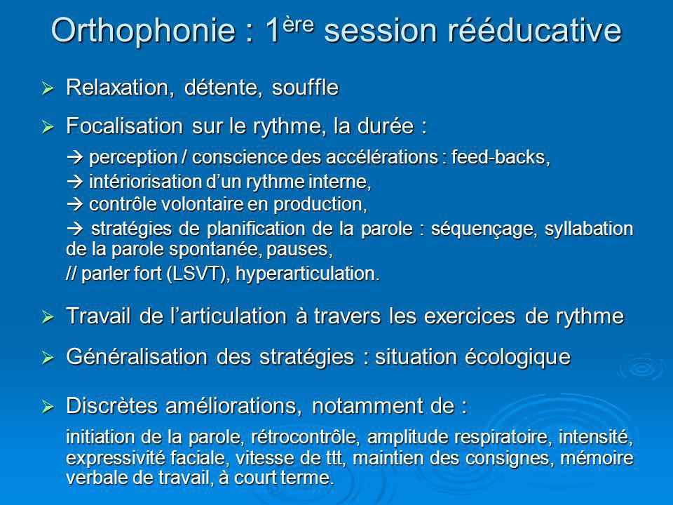 Orthophonie : 1ère session rééducative