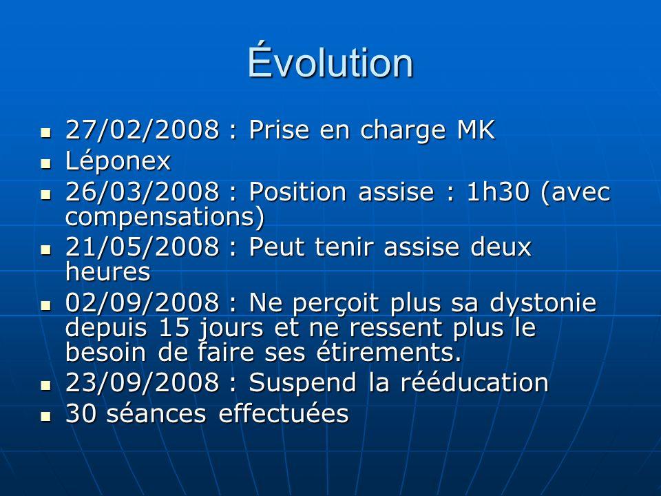 Évolution 27/02/2008 : Prise en charge MK Léponex
