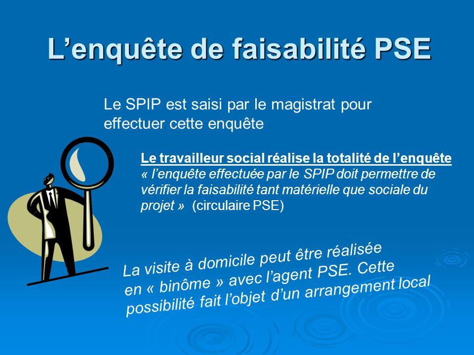 L'enquête de faisabilité PSE