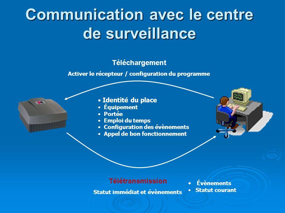 Communication avec le centre de surveillance