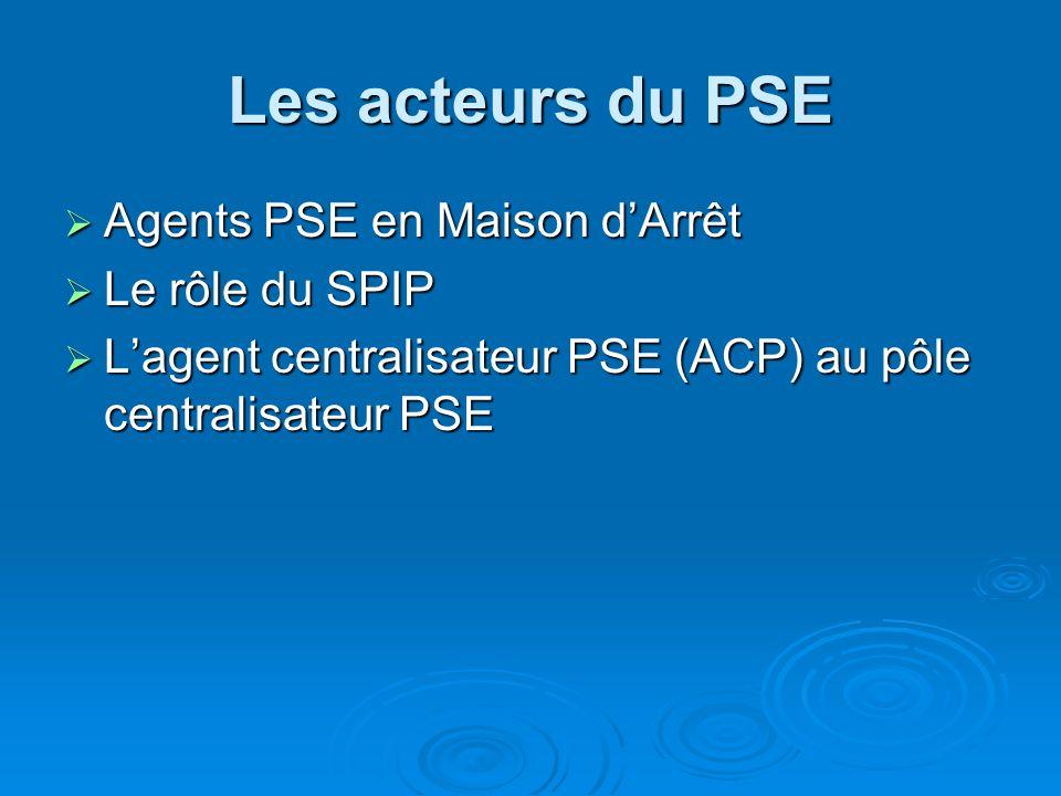 Les acteurs du PSE Agents PSE en Maison d'Arrêt Le rôle du SPIP