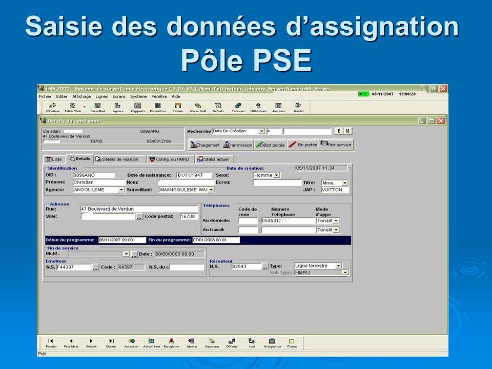 Saisie des données d'assignation Pôle PSE