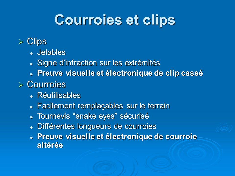Courroies et clips Clips Courroies Jetables