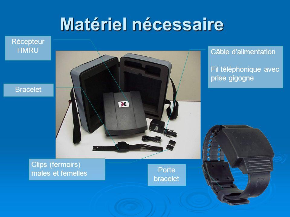 Matériel nécessaire Récepteur HMRU Câble d'alimentation