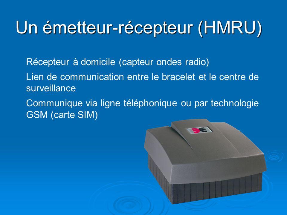 Un émetteur-récepteur (HMRU)