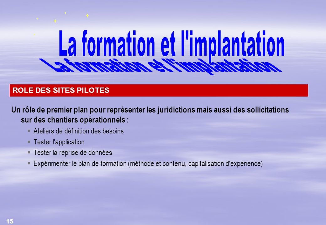 La formation et l implantation