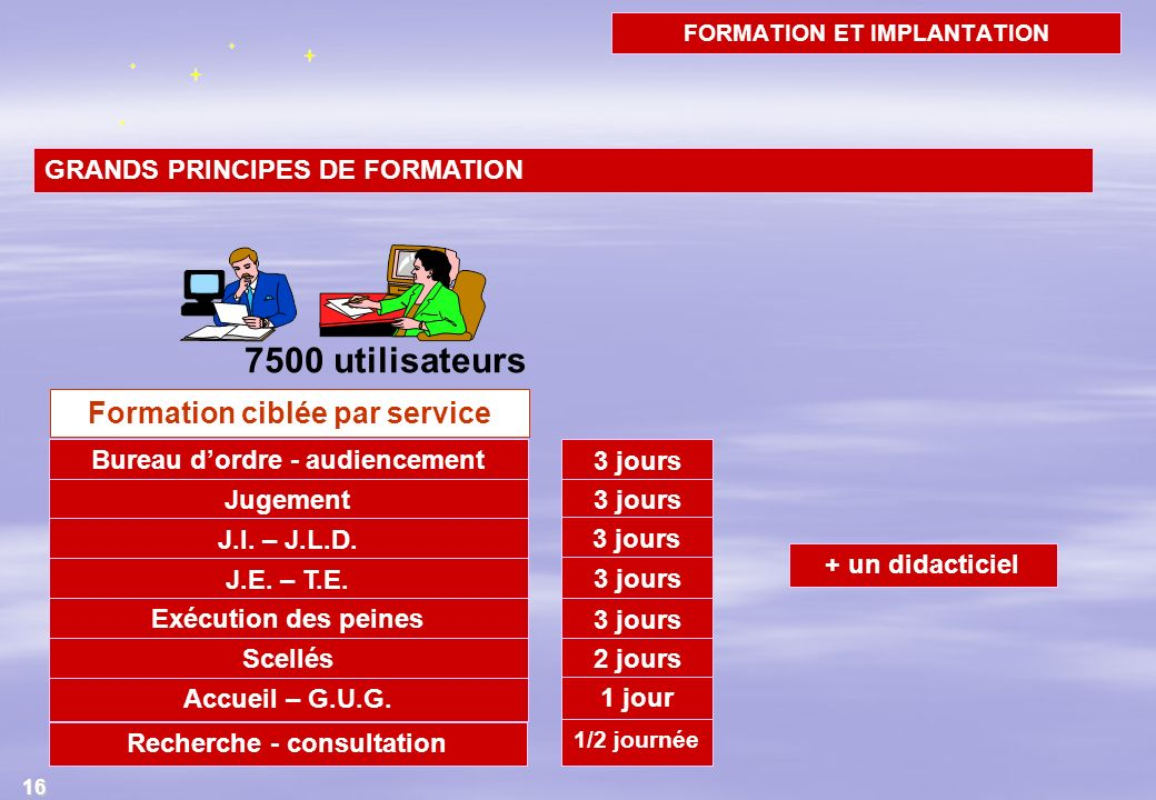 FORMATION ET IMPLANTATION