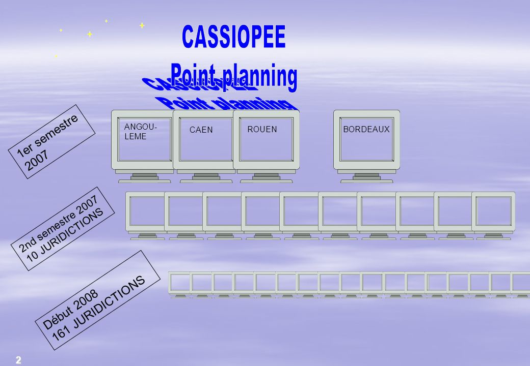 CASSIOPEE Point planning 1er semestre 2007 161 JURIDICTIONS Début 2008