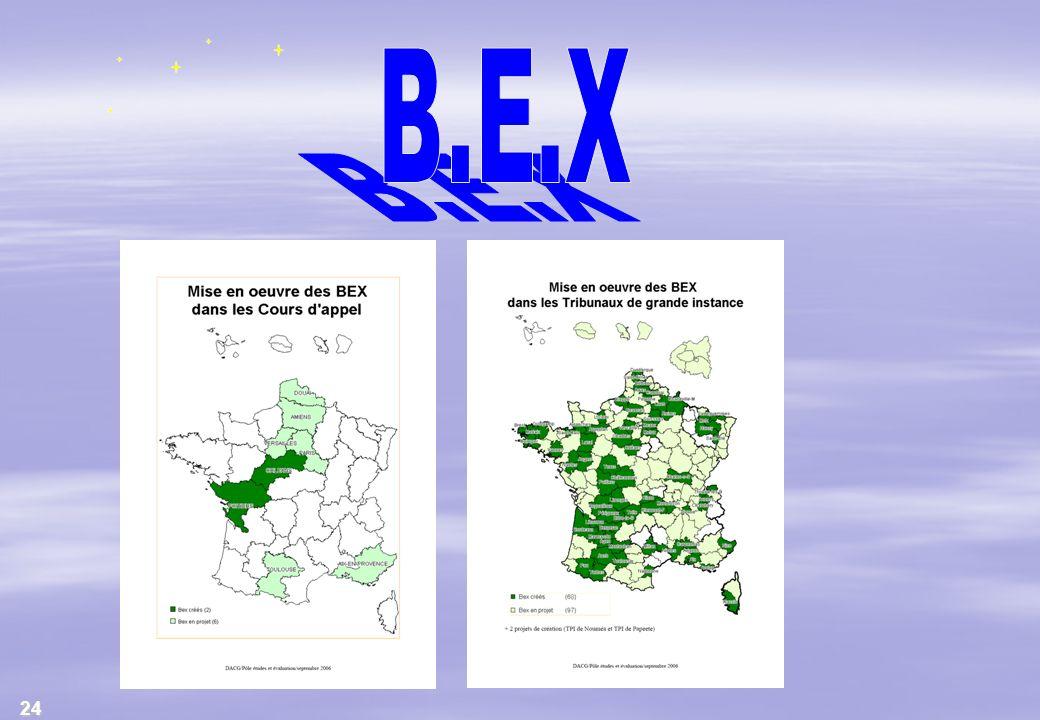 B.E.X 26/03/2017 Actions de communication déjà menées