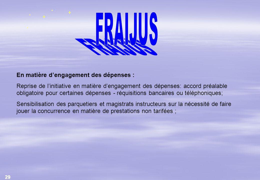 FRAIJUS En matière d'engagement des dépenses :