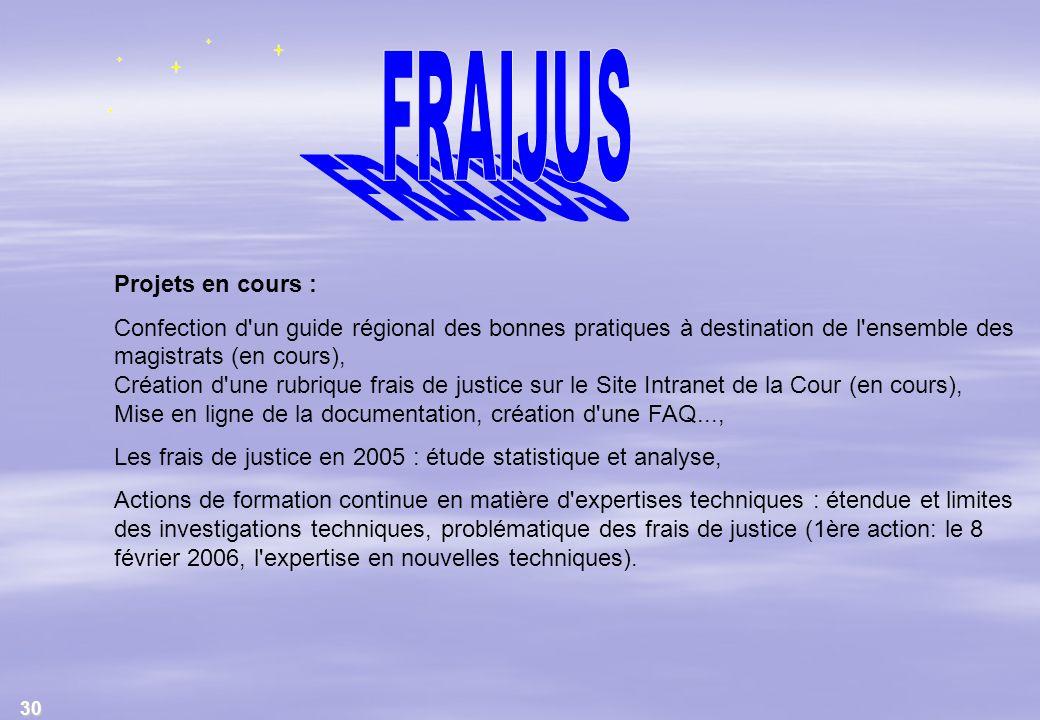 FRAIJUS Projets en cours :
