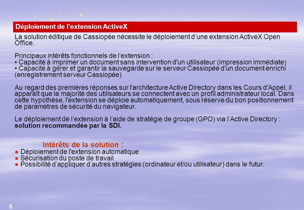 Déploiement de l'extension ActiveX