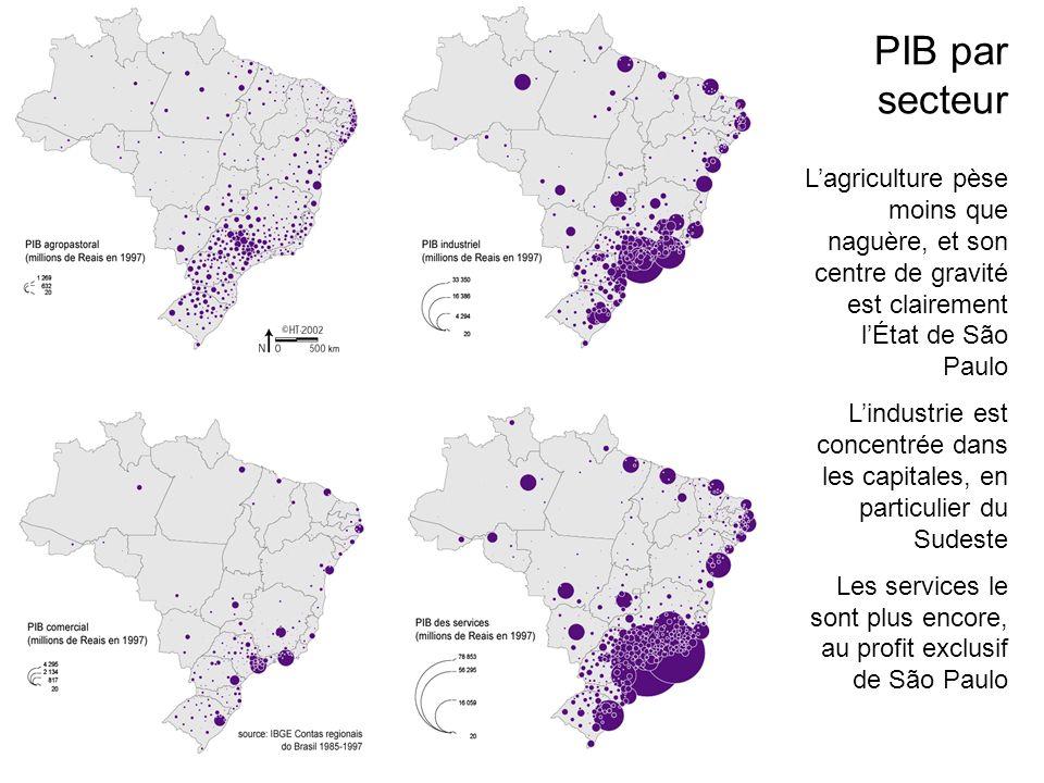 PIB par secteur L'agriculture pèse moins que naguère, et son centre de gravité est clairement l'État de São Paulo.