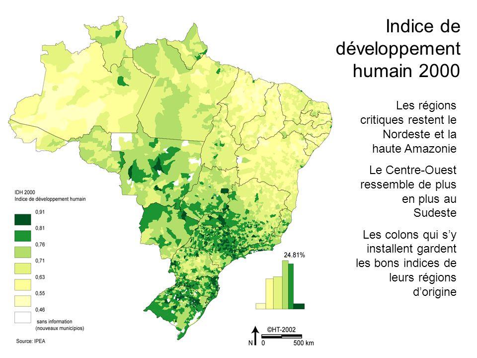 Indice de développement humain 2000