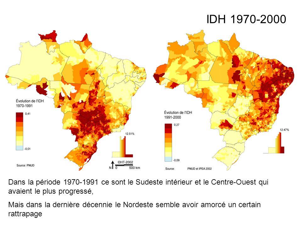 IDH 1970-2000 Dans la période 1970-1991 ce sont le Sudeste intérieur et le Centre-Ouest qui avaient le plus progressé,
