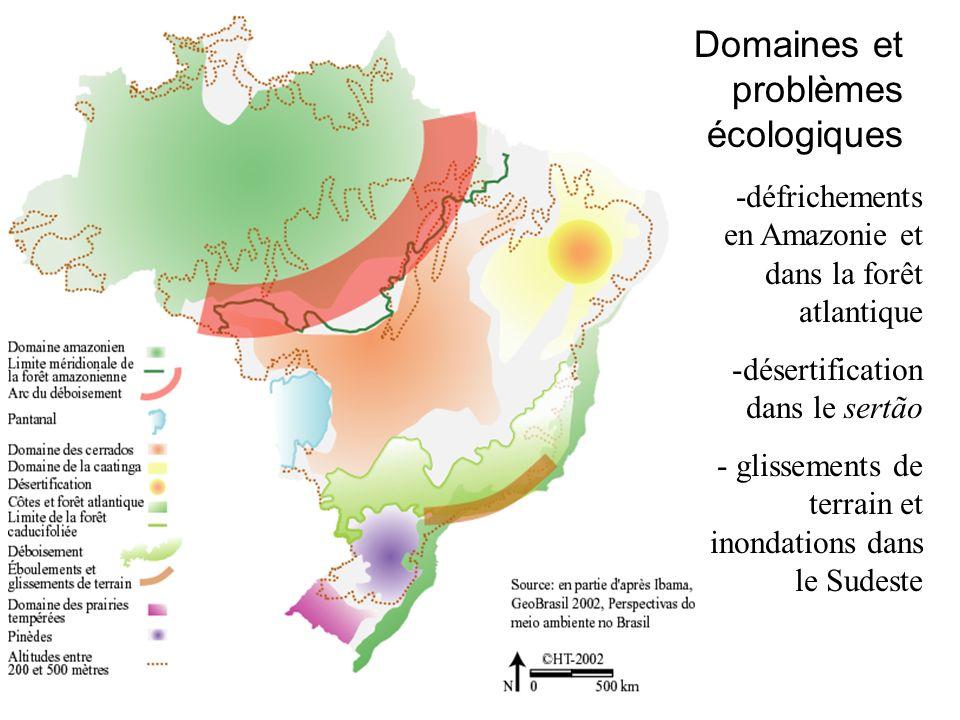 Domaines et problèmes écologiques