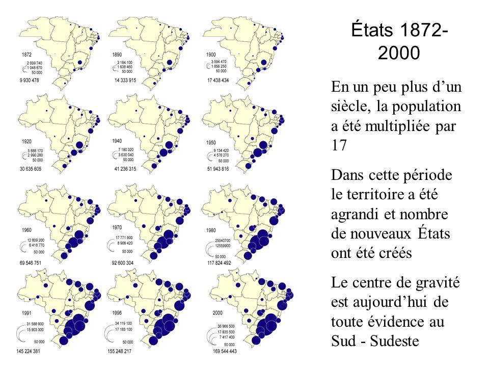 États 1872-2000 En un peu plus d'un siècle, la population a été multipliée par 17.
