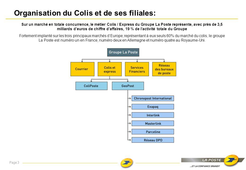 Organisation du Colis et de ses filiales: