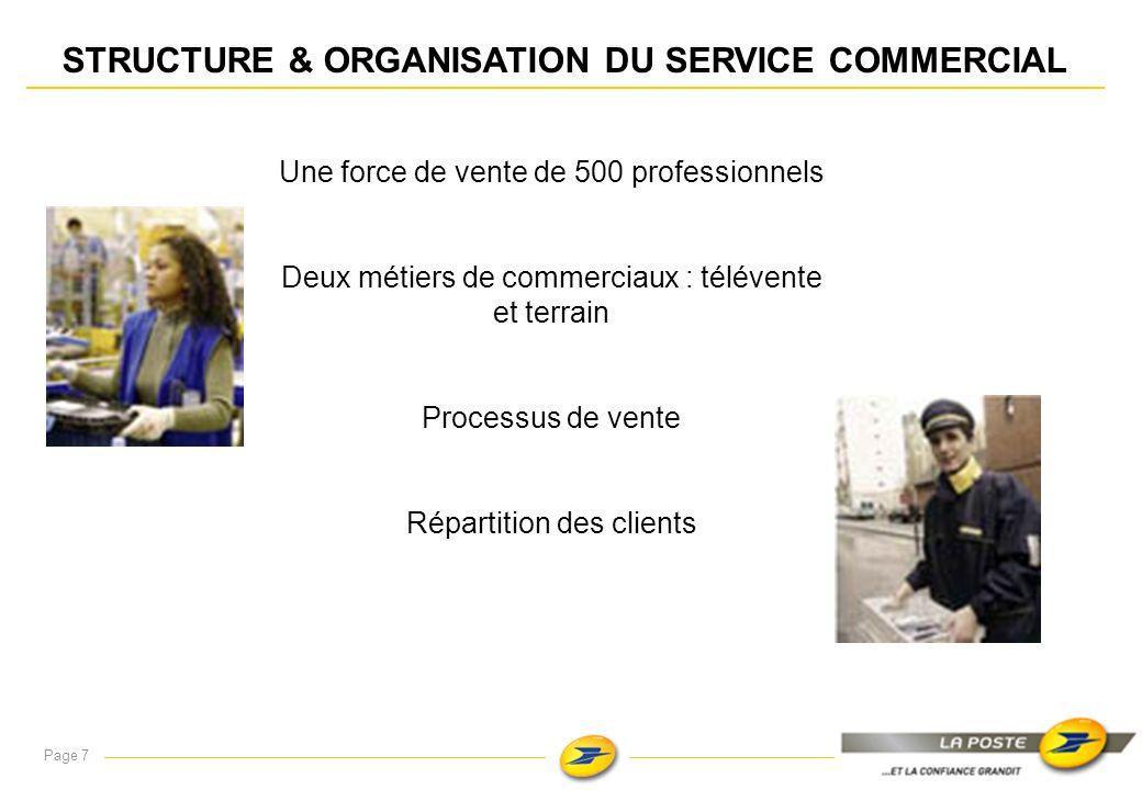 STRUCTURE & ORGANISATION DU SERVICE COMMERCIAL