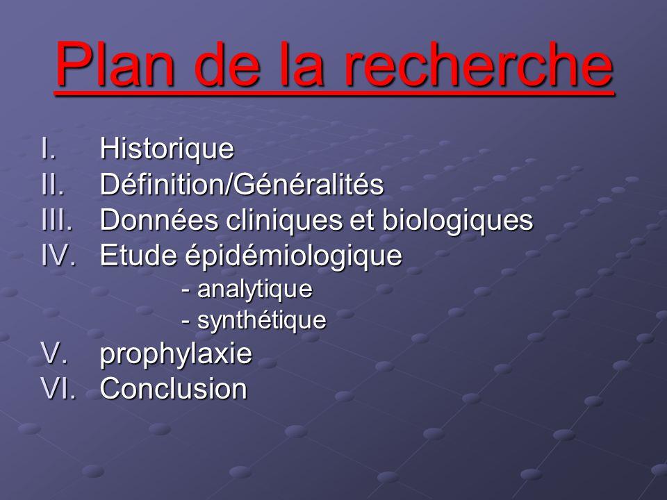 Th me la rage ppt t l charger for Recherche de plan