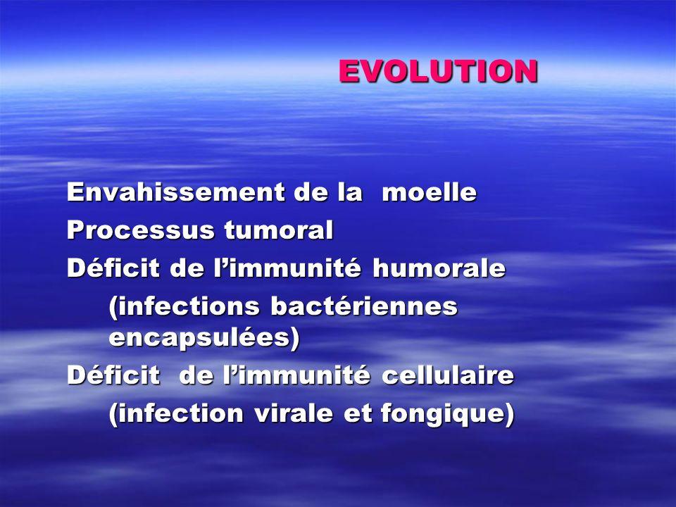 EVOLUTION Envahissement de la moelle Processus tumoral