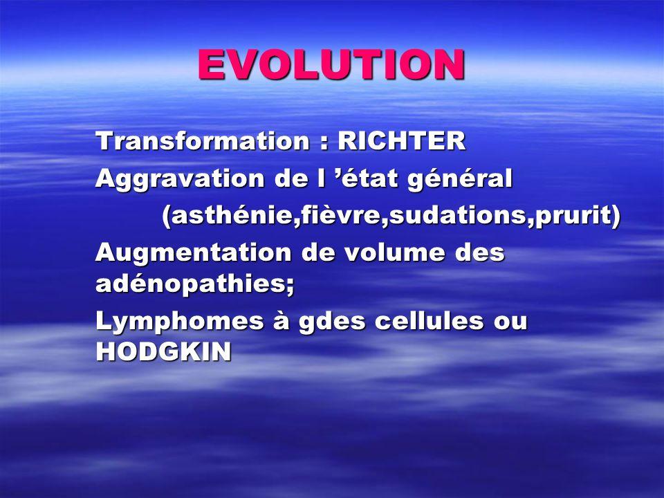 EVOLUTION Transformation : RICHTER Aggravation de l 'état général