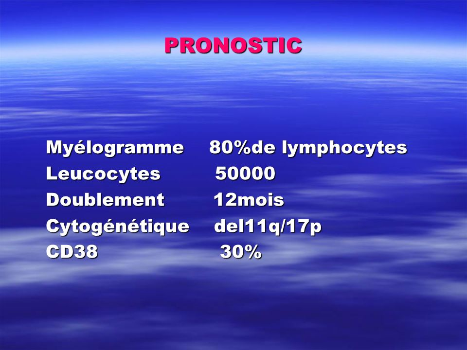 Myélogramme 80%de lymphocytes