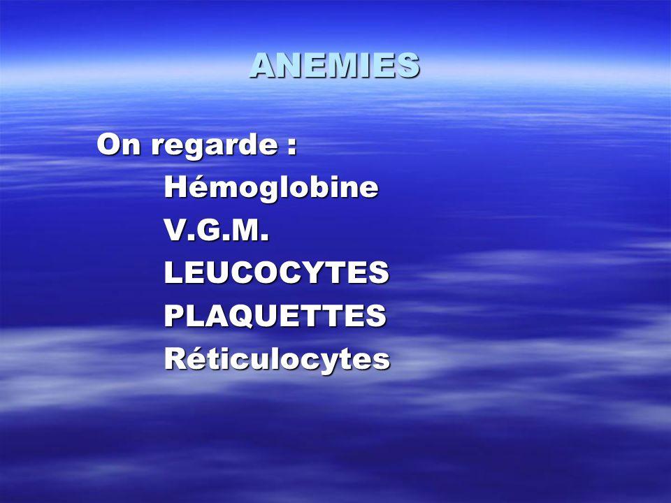 ANEMIES On regarde : Hémoglobine V.G.M. LEUCOCYTES PLAQUETTES