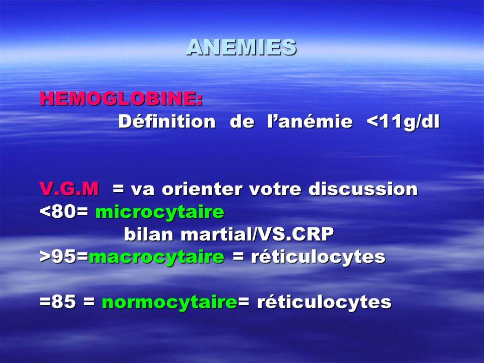 ANEMIES HEMOGLOBINE: Définition de l'anémie <11g/dl