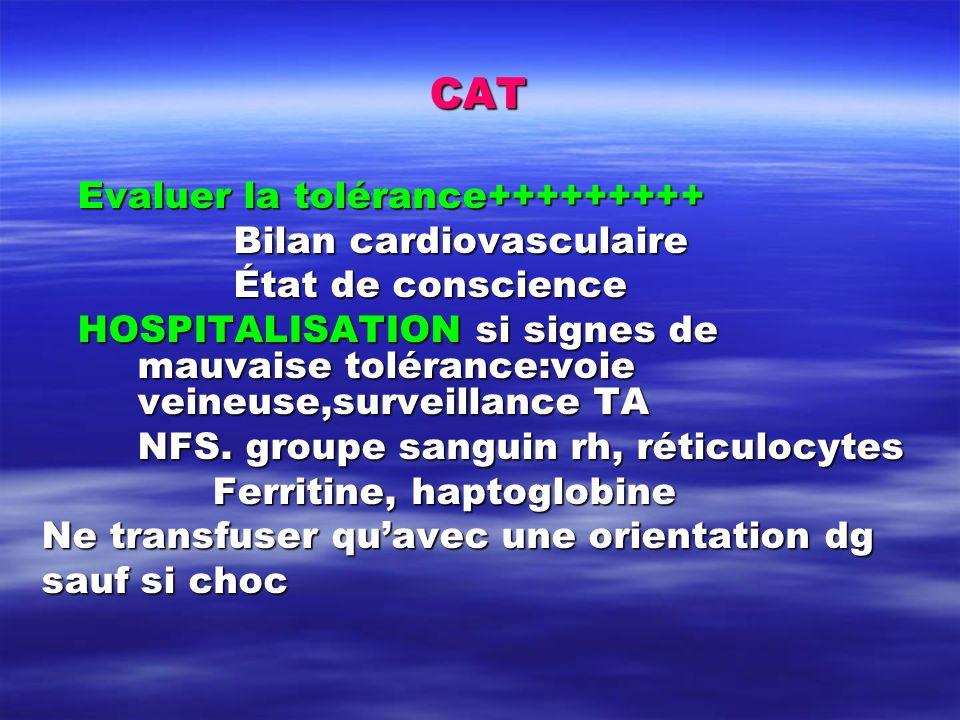 CAT Evaluer la tolérance+++++++++ Bilan cardiovasculaire