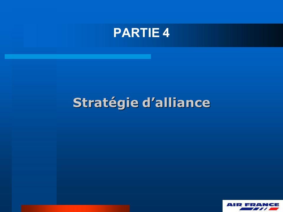 PARTIE 4 Stratégie d'alliance