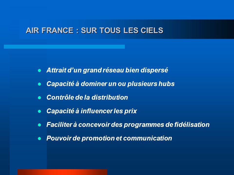 AIR FRANCE : SUR TOUS LES CIELS