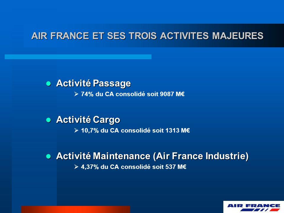 AIR FRANCE ET SES TROIS ACTIVITES MAJEURES