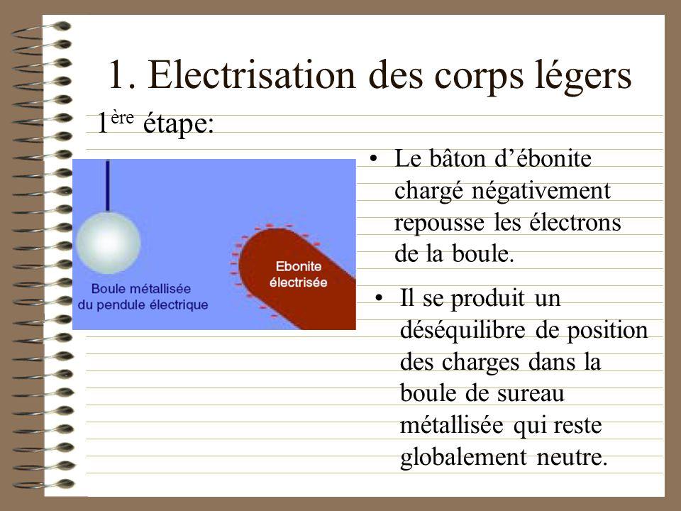 1. Electrisation des corps légers
