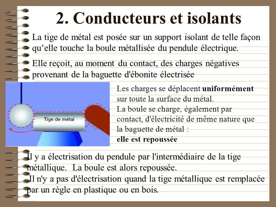 2. Conducteurs et isolants