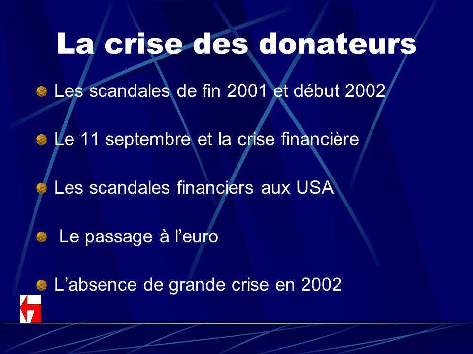 La crise des donateurs Les scandales de fin 2001 et début 2002