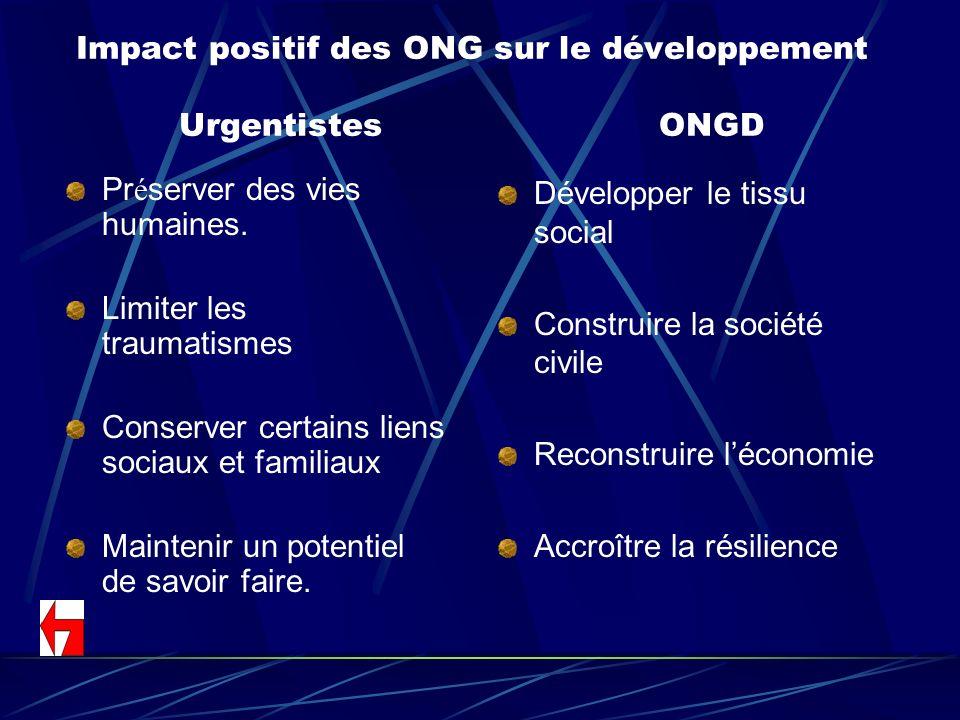 Impact positif des ONG sur le développement Urgentistes ONGD